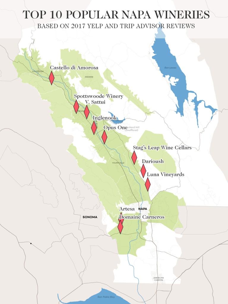 vinícolas Napa Valley