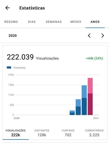 Screenshot_20210101-112716_WordPress.jpg